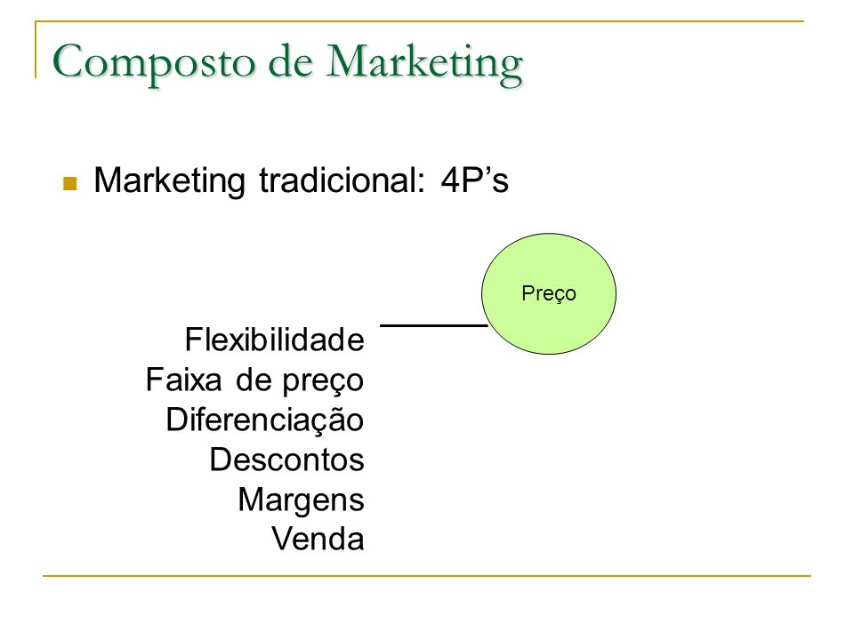 Composto de Marketing Marketing tradicional: 4P's Flexibilidade
