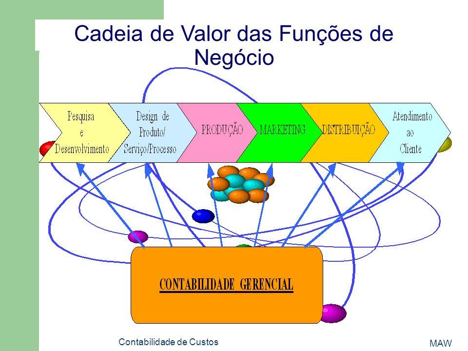 Cadeia de Valor das Funções de Negócio