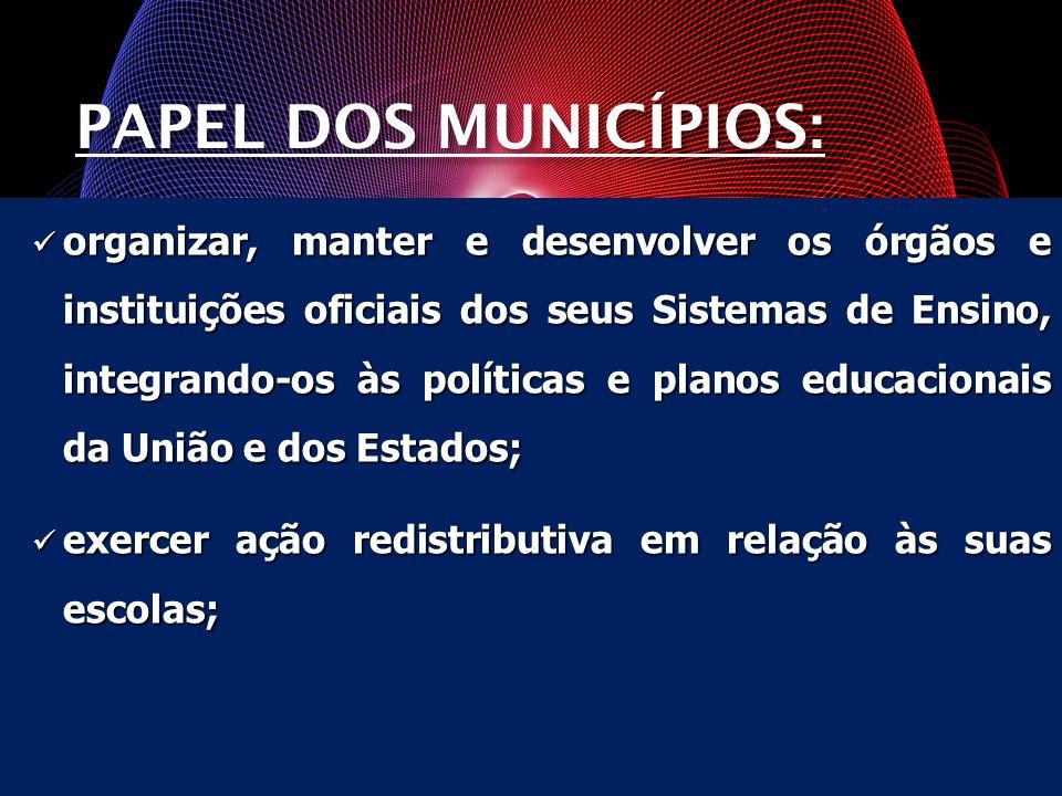 PAPEL DOS MUNICÍPIOS: