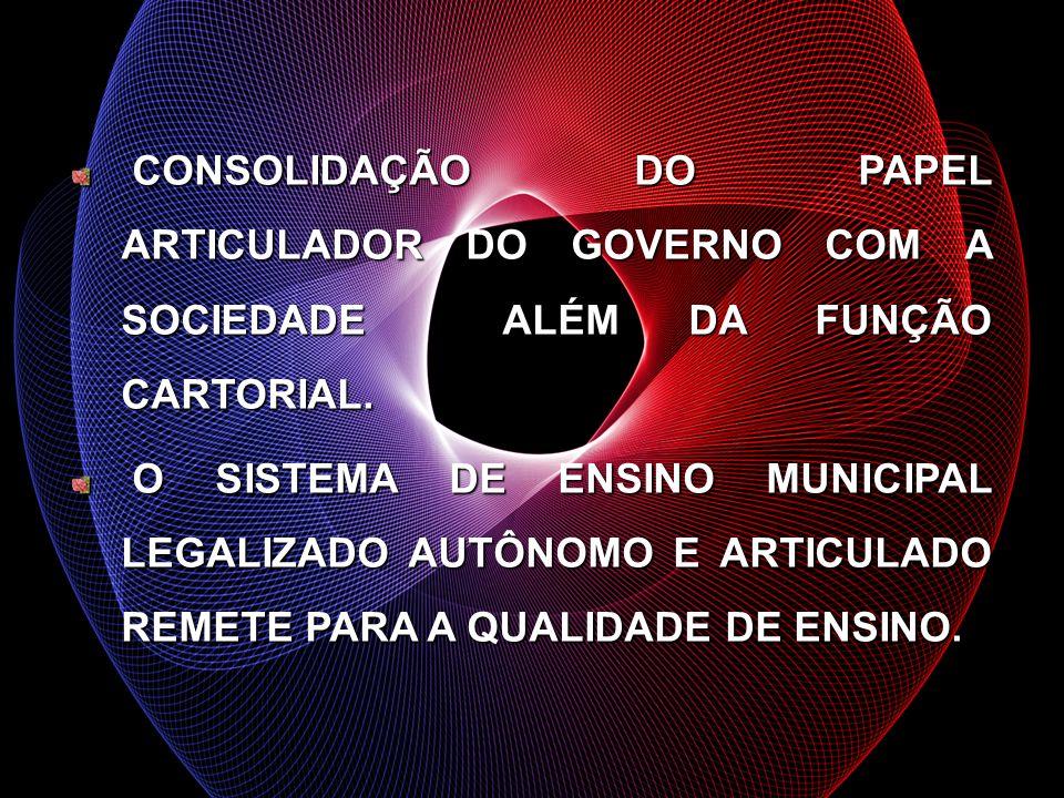 CONSOLIDAÇÃO DO PAPEL ARTICULADOR DO GOVERNO COM A SOCIEDADE ALÉM DA FUNÇÃO CARTORIAL.