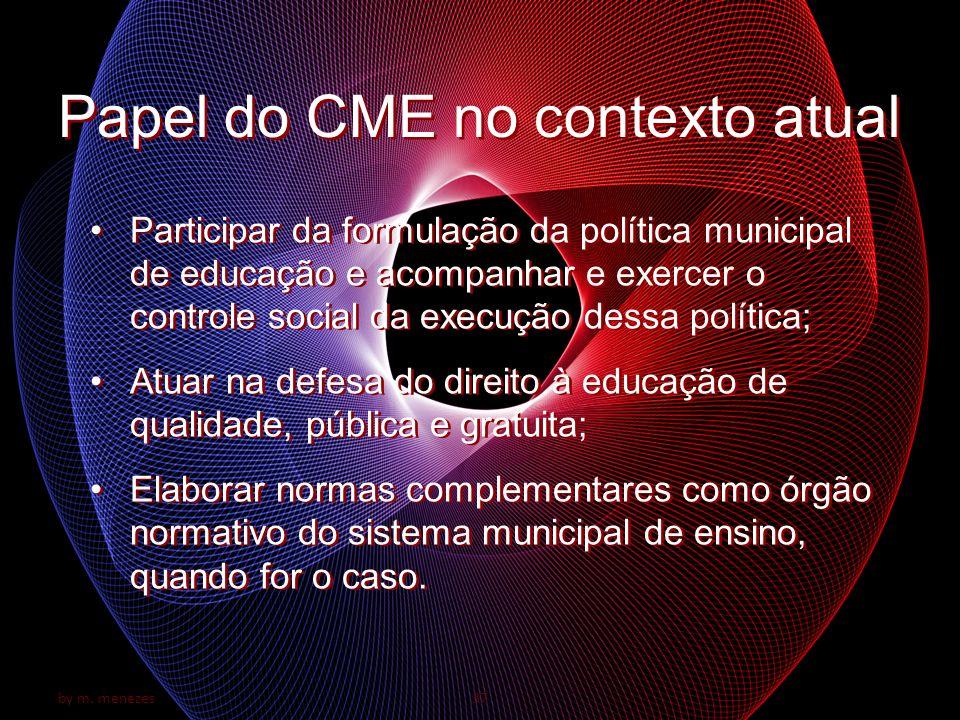 Papel do CME no contexto atual