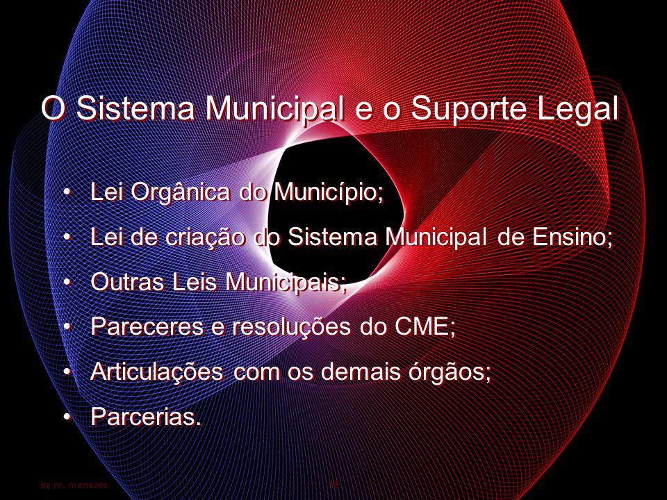 O Sistema Municipal e o Suporte Legal
