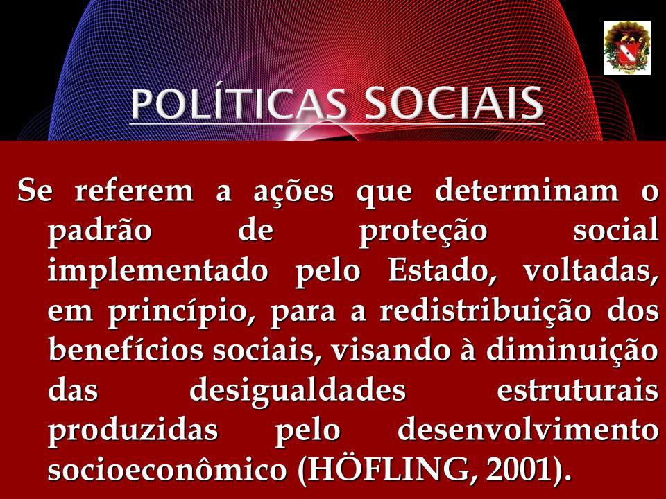 POLÍTICAS SOCIAIS