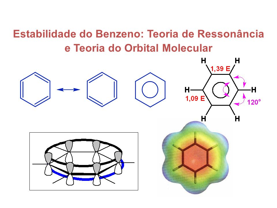 Estabilidade do Benzeno: Teoria de Ressonância e Teoria do Orbital Molecular