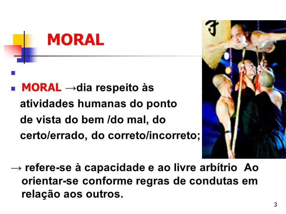 MORAL Conceito: MORAL →dia respeito às atividades humanas do ponto