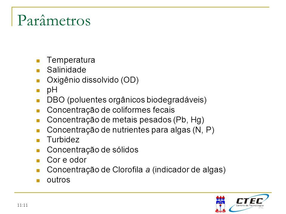 Parâmetros Temperatura Salinidade Oxigênio dissolvido (OD) pH
