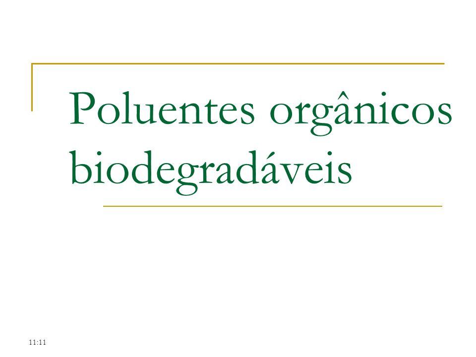 Poluentes orgânicos biodegradáveis