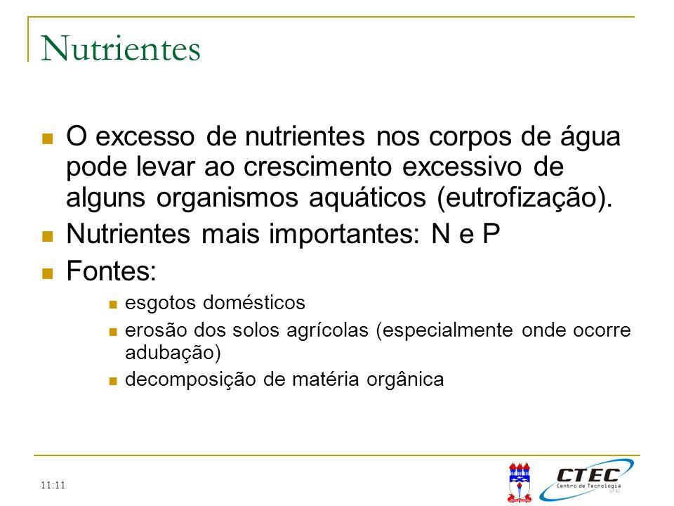 NutrientesO excesso de nutrientes nos corpos de água pode levar ao crescimento excessivo de alguns organismos aquáticos (eutrofização).