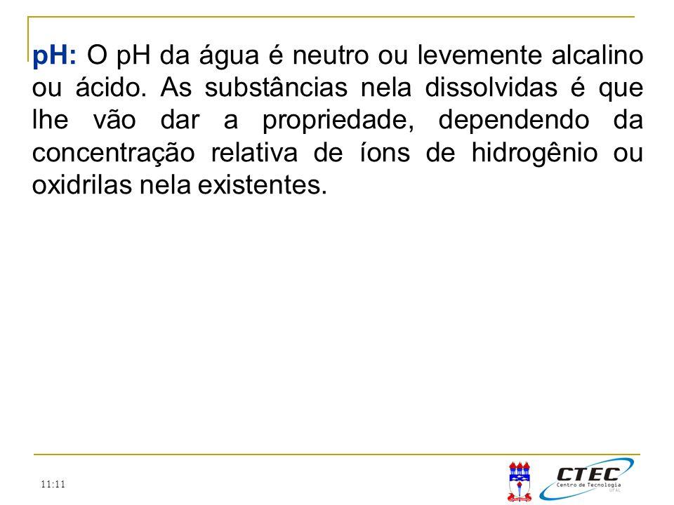 pH: O pH da água é neutro ou levemente alcalino ou ácido