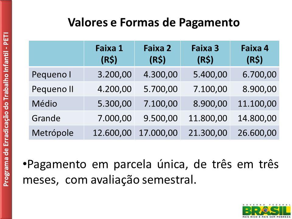 Valores e Formas de Pagamento