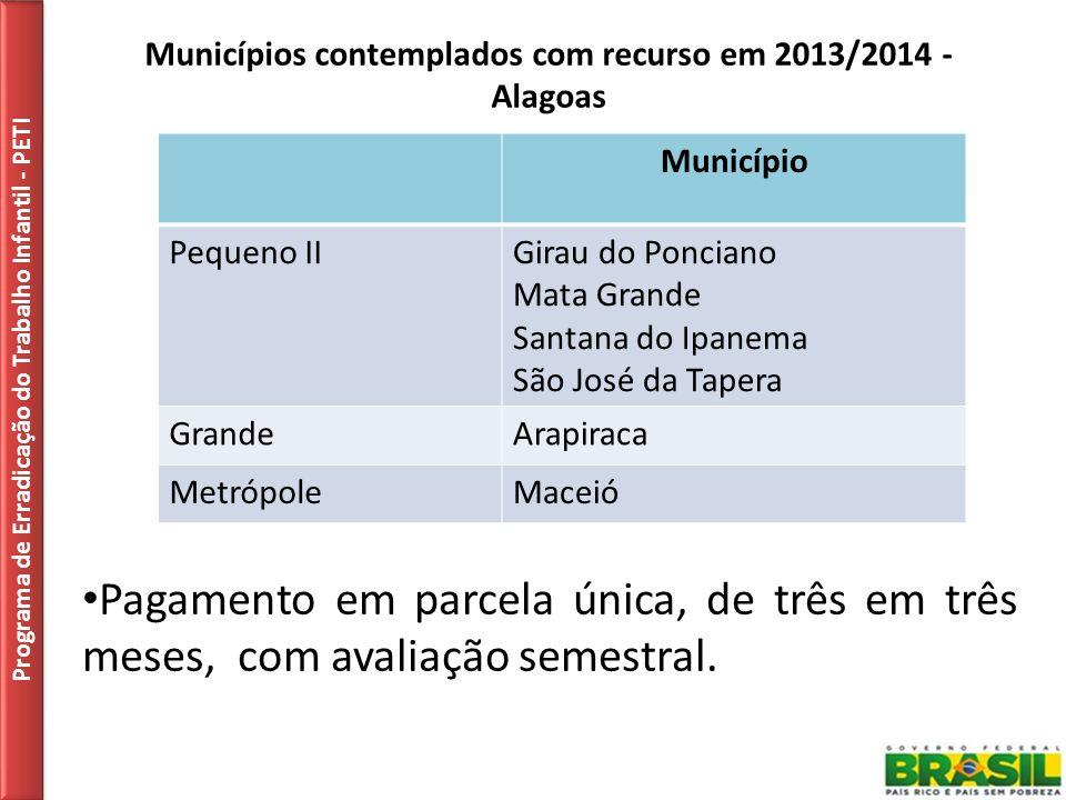 Municípios contemplados com recurso em 2013/2014 - Alagoas
