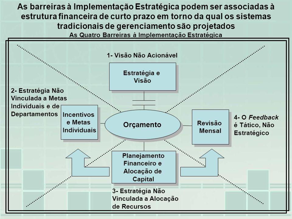 As barreiras à Implementação Estratégica podem ser associadas à estrutura financeira de curto prazo em torno da qual os sistemas tradicionais de gerenciamento são projetados