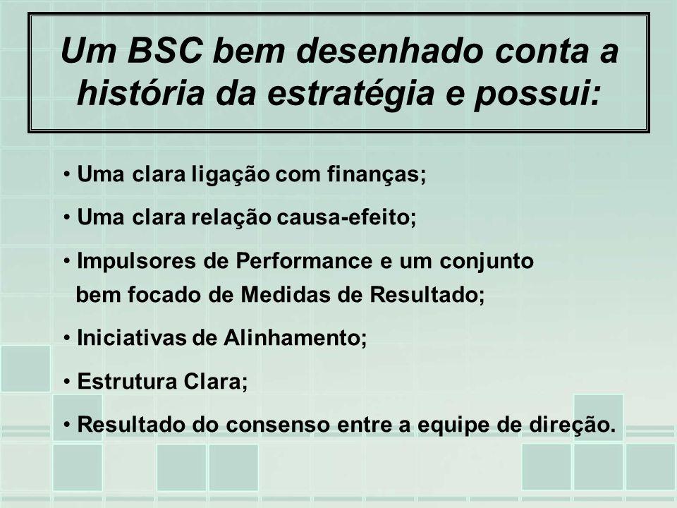 Um BSC bem desenhado conta a história da estratégia e possui: