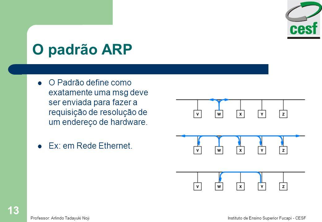 O padrão ARP O Padrão define como exatamente uma msg deve ser enviada para fazer a requisição de resolução de um endereço de hardware.