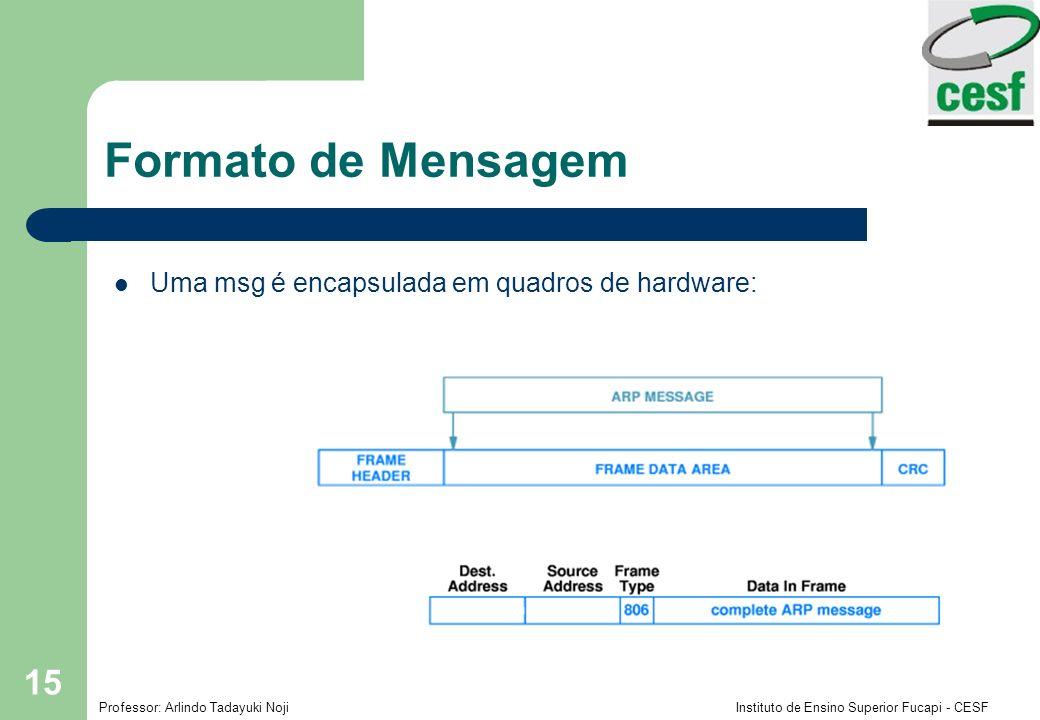 Formato de Mensagem Uma msg é encapsulada em quadros de hardware: