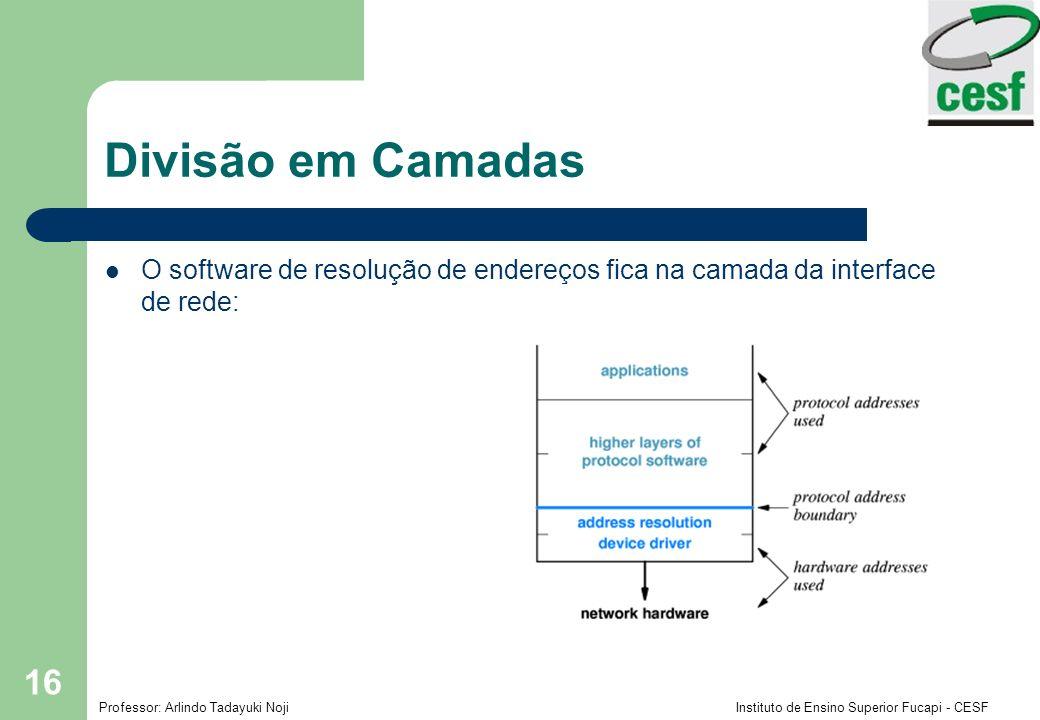 Divisão em Camadas O software de resolução de endereços fica na camada da interface de rede: