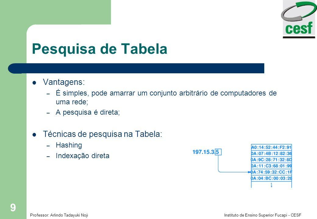 Pesquisa de Tabela Vantagens: Técnicas de pesquisa na Tabela: