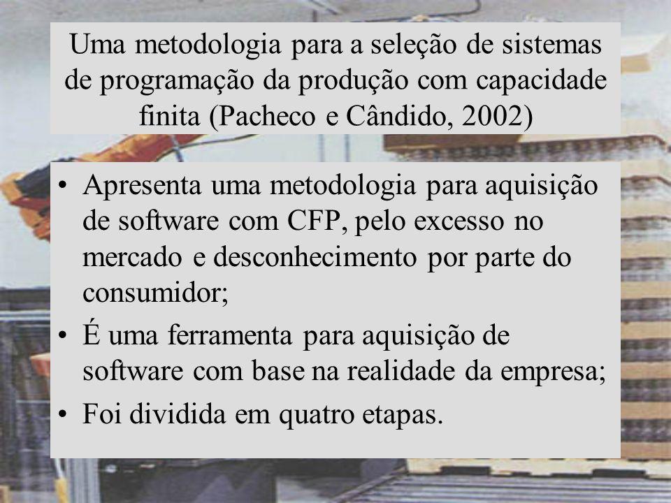 Uma metodologia para a seleção de sistemas de programação da produção com capacidade finita (Pacheco e Cândido, 2002)