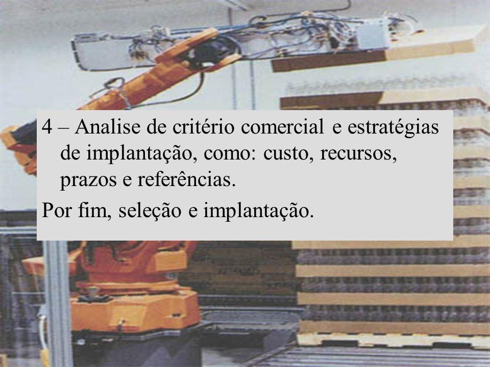 4 – Analise de critério comercial e estratégias de implantação, como: custo, recursos, prazos e referências.