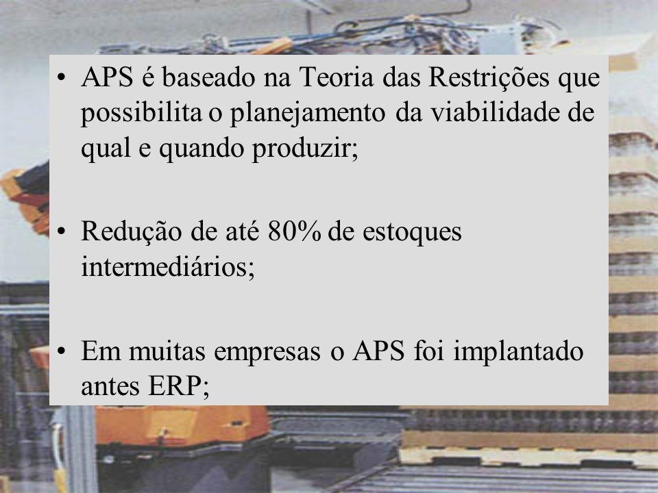 APS é baseado na Teoria das Restrições que possibilita o planejamento da viabilidade de qual e quando produzir;