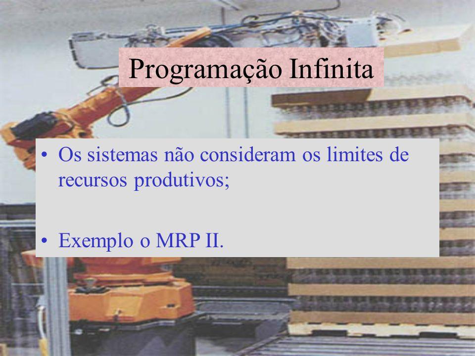 Programação InfinitaOs sistemas não consideram os limites de recursos produtivos; Exemplo o MRP II.
