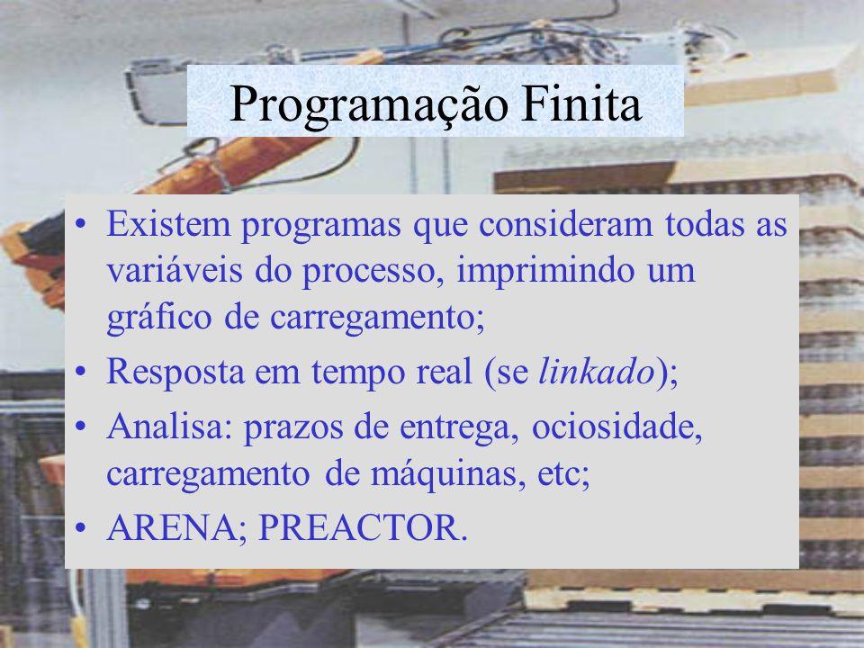 Programação Finita Existem programas que consideram todas as variáveis do processo, imprimindo um gráfico de carregamento;