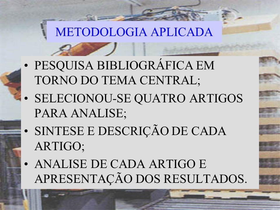 METODOLOGIA APLICADA PESQUISA BIBLIOGRÁFICA EM TORNO DO TEMA CENTRAL; SELECIONOU-SE QUATRO ARTIGOS PARA ANALISE;