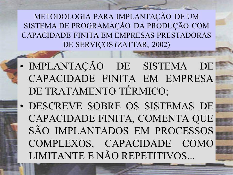 METODOLOGIA PARA IMPLANTAÇÃO DE UM SISTEMA DE PROGRAMAÇÃO DA PRODUÇÃO COM CAPACIDADE FINITA EM EMPRESAS PRESTADORAS DE SERVIÇOS (ZATTAR, 2002)