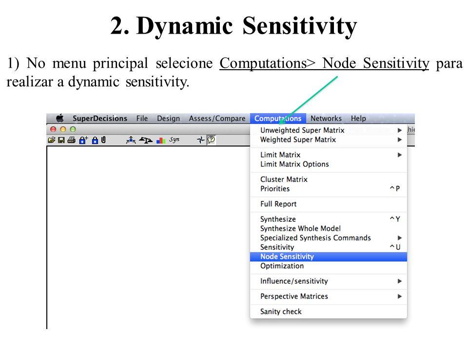 1. Análise de sensibilidade - Prestígio