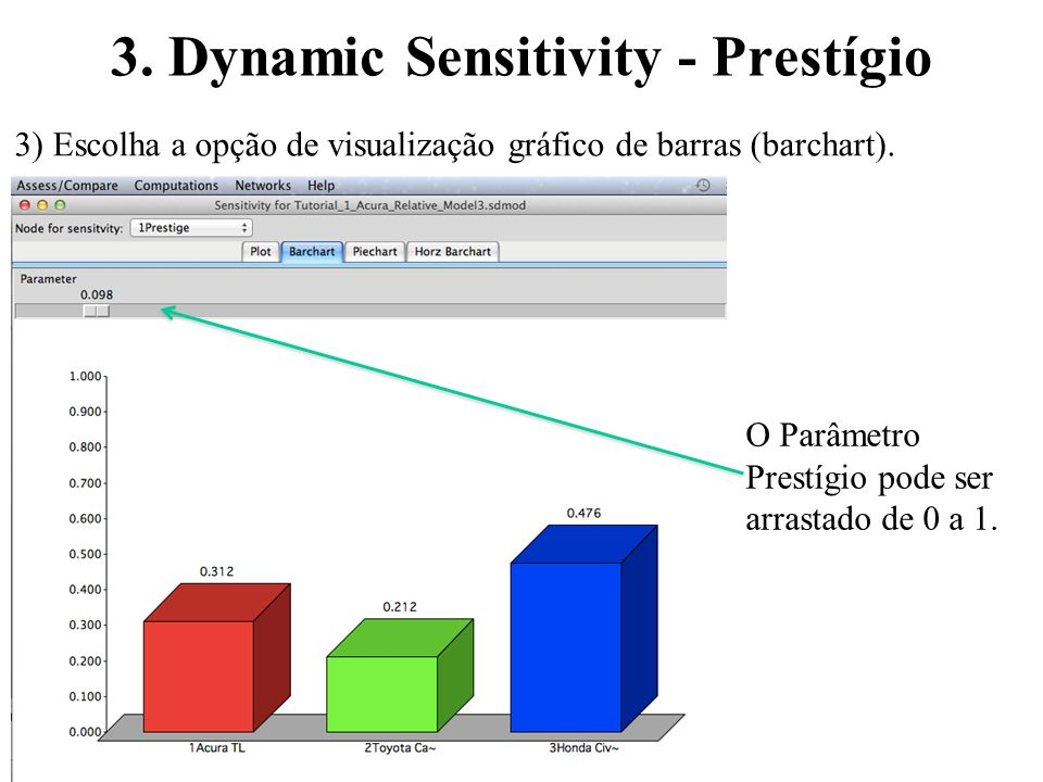 2. Dynamic Sensitivity 2) Na aba Node for sensitivity selecione o nó de análise.
