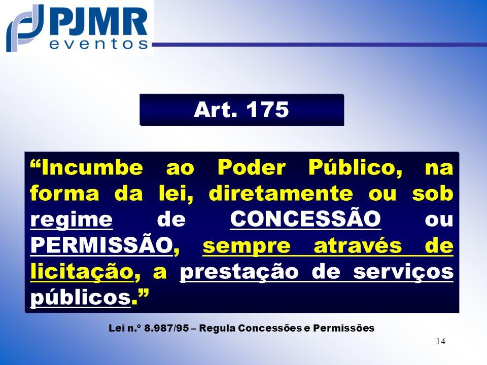 Lei n.º 8.987/95 – Regula Concessões e Permissões