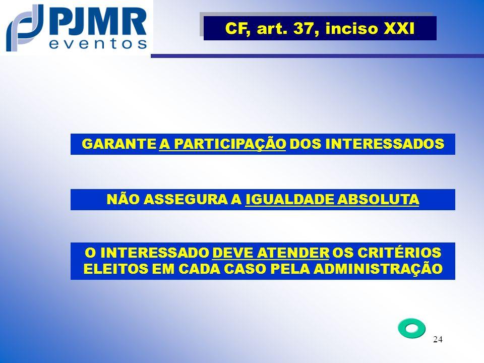 CF, art. 37, inciso XXI GARANTE A PARTICIPAÇÃO DOS INTERESSADOS