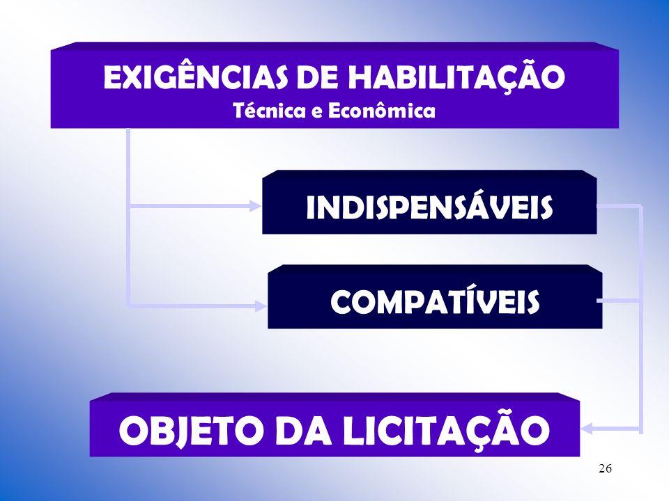 EXIGÊNCIAS DE HABILITAÇÃO