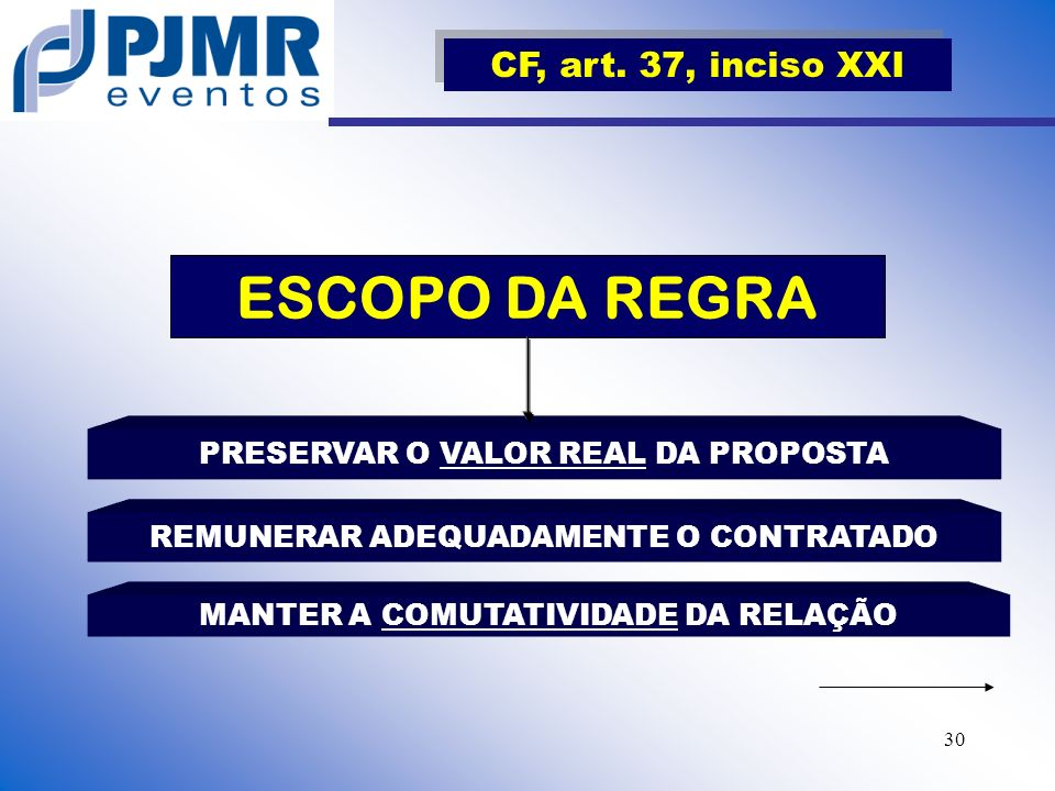 ESCOPO DA REGRA CF, art. 37, inciso XXI