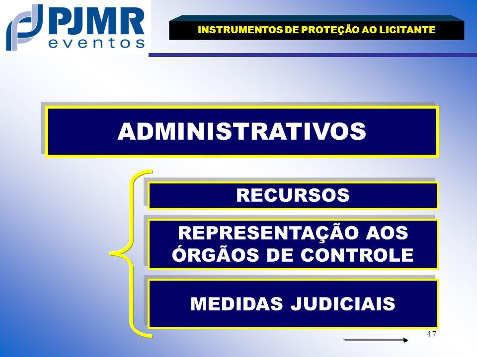 INSTRUMENTOS DE PROTEÇÃO AO LICITANTE