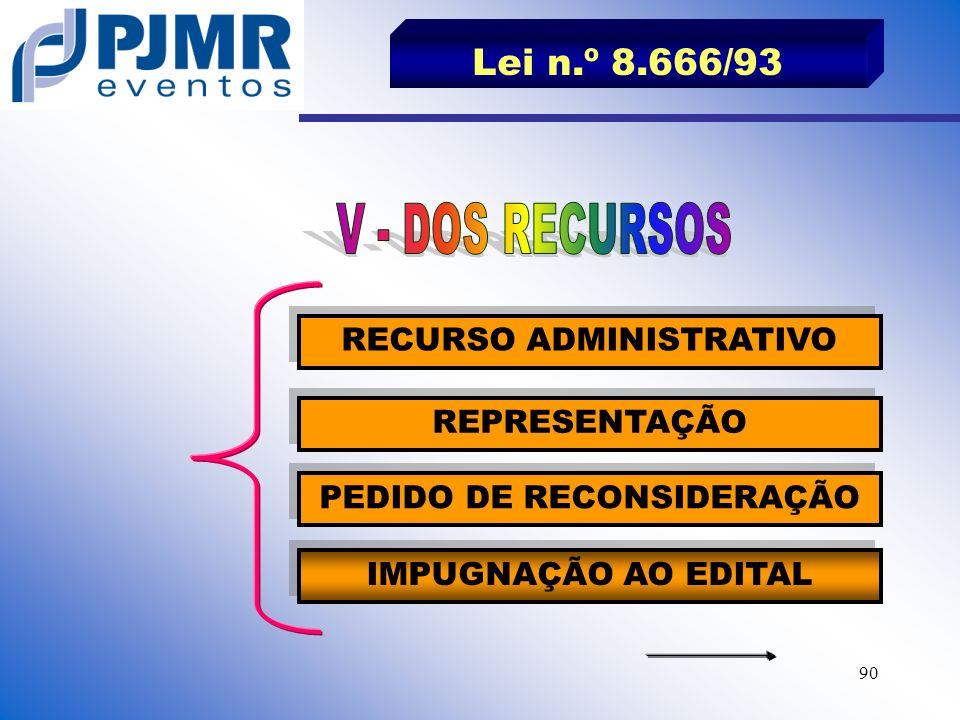 Lei n.º 8.666/93 V - DOS RECURSOS RECURSO ADMINISTRATIVO REPRESENTAÇÃO