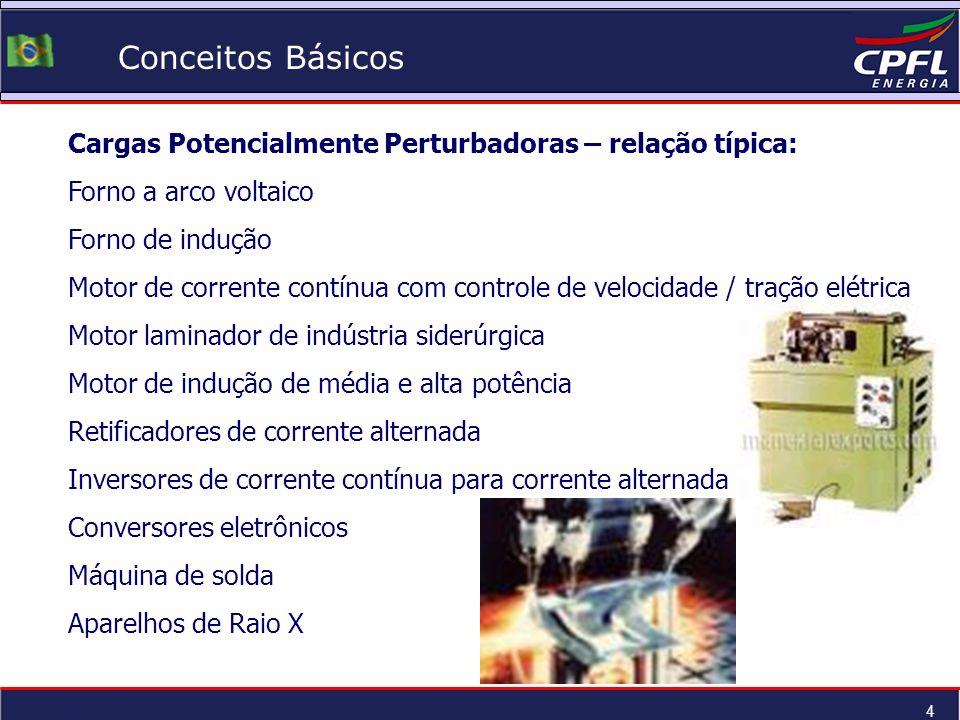Conceitos Básicos Cargas Potencialmente Perturbadoras – relação típica: Forno a arco voltaico. Forno de indução.