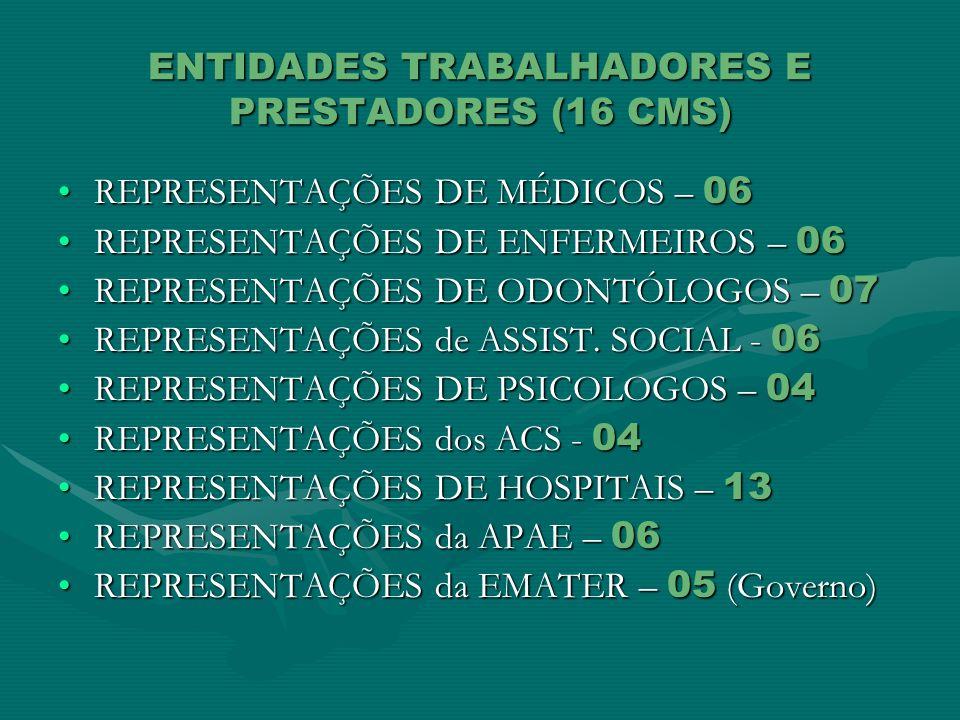 ENTIDADES TRABALHADORES E PRESTADORES (16 CMS)