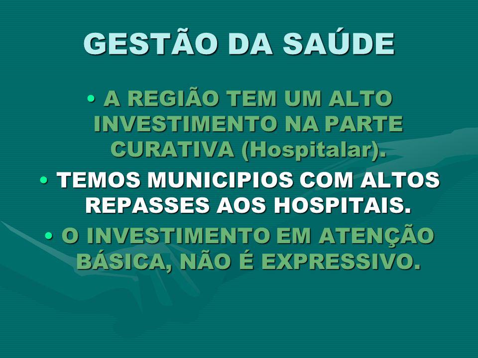 GESTÃO DA SAÚDEA REGIÃO TEM UM ALTO INVESTIMENTO NA PARTE CURATIVA (Hospitalar). TEMOS MUNICIPIOS COM ALTOS REPASSES AOS HOSPITAIS.