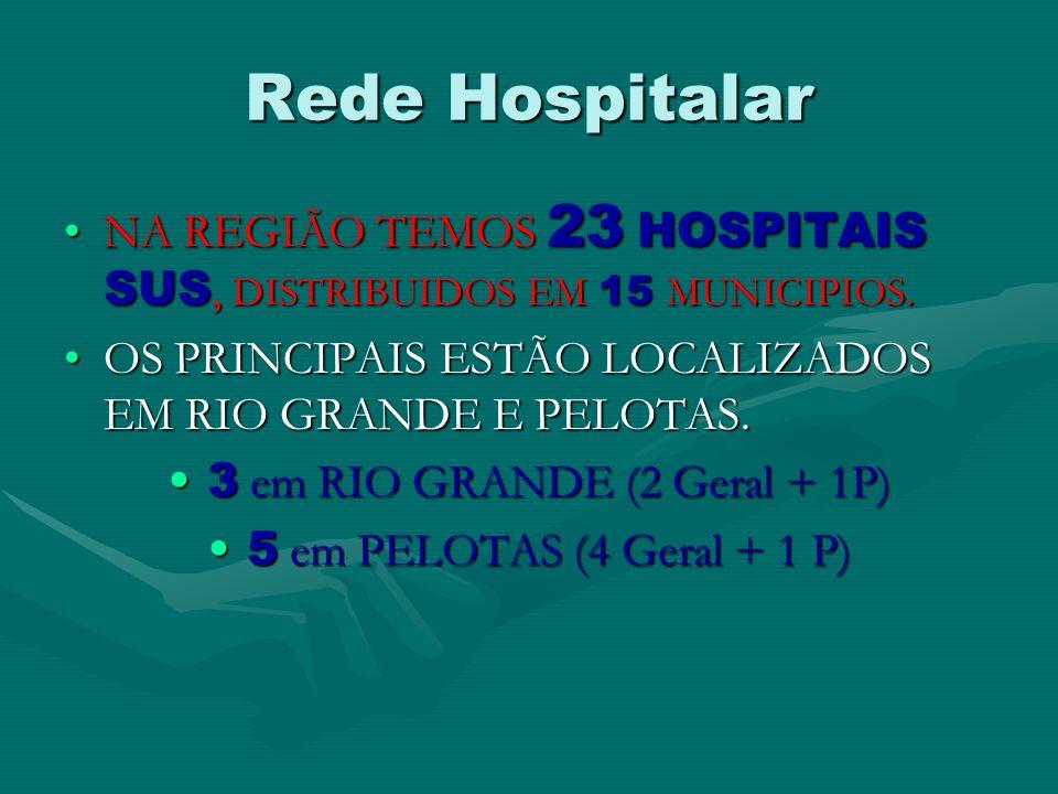 3 em RIO GRANDE (2 Geral + 1P)