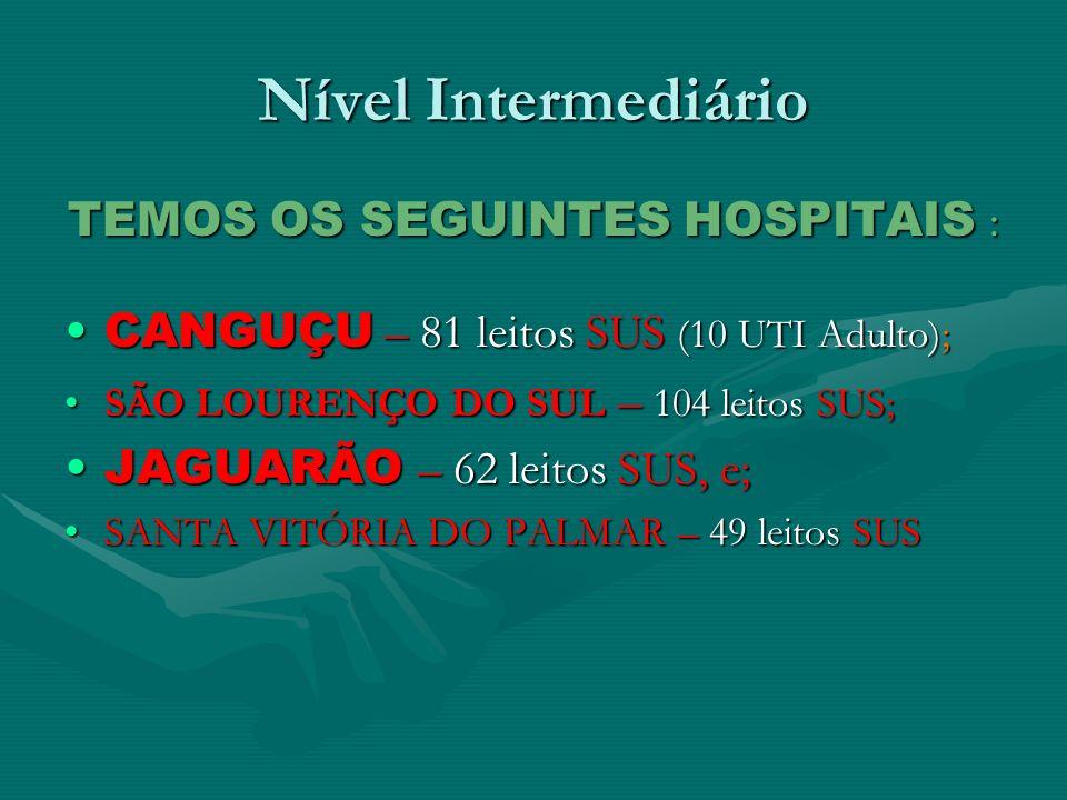 TEMOS OS SEGUINTES HOSPITAIS :