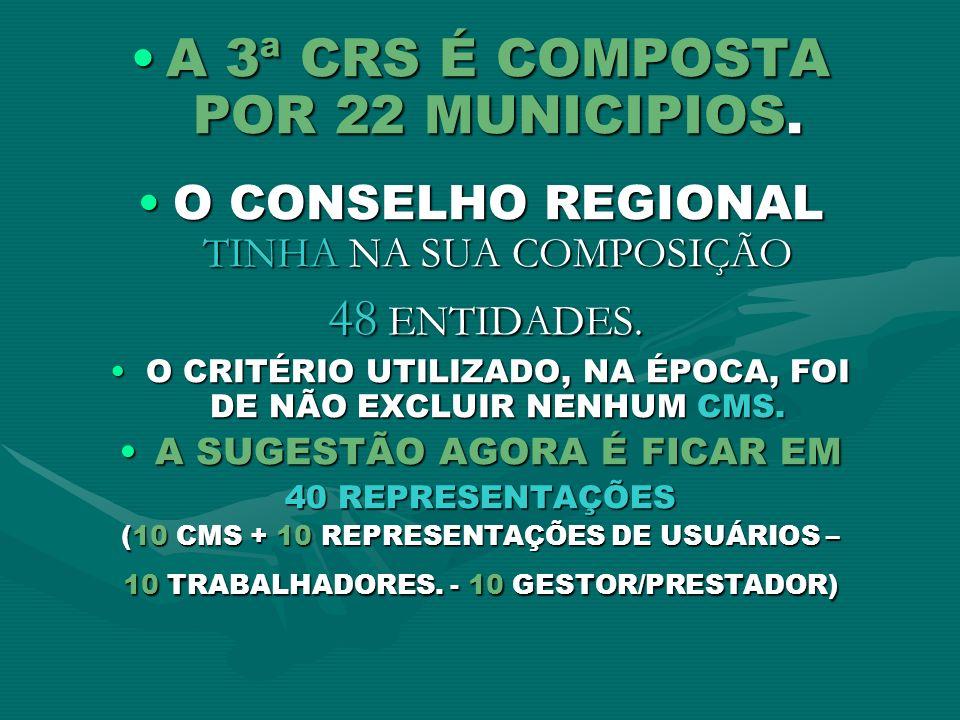 A 3ª CRS É COMPOSTA POR 22 MUNICIPIOS.