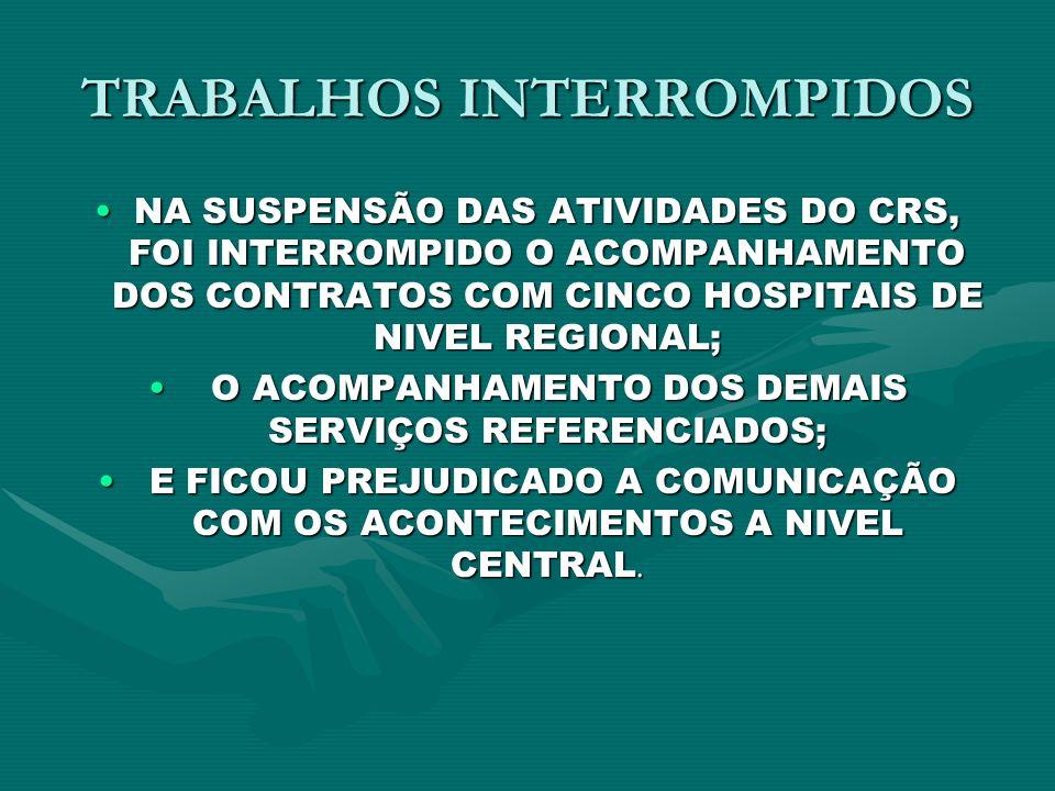 TRABALHOS INTERROMPIDOS