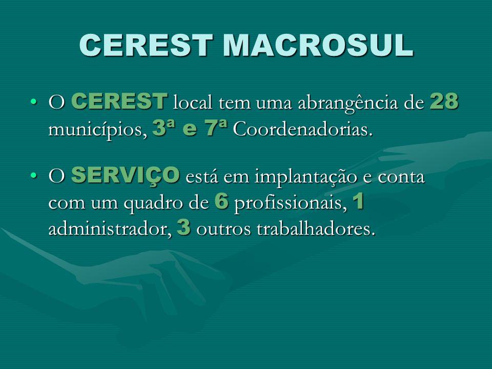 CEREST MACROSUL O CEREST local tem uma abrangência de 28 municípios, 3ª e 7ª Coordenadorias.