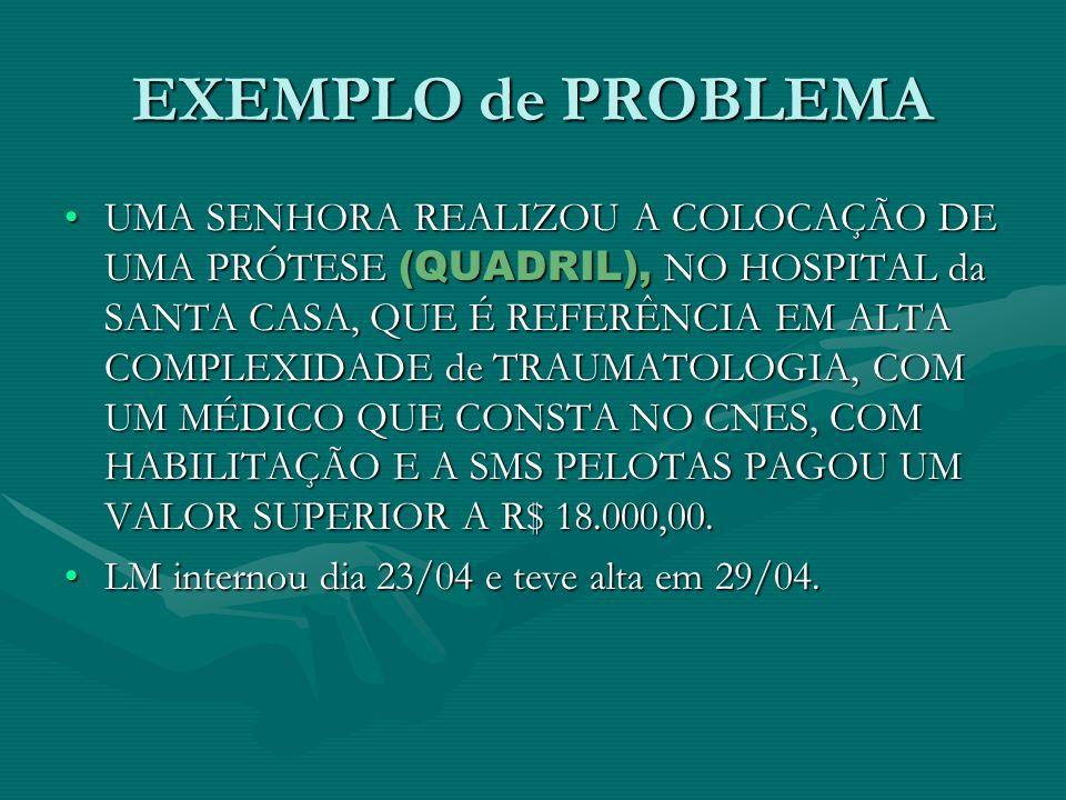 EXEMPLO de PROBLEMA