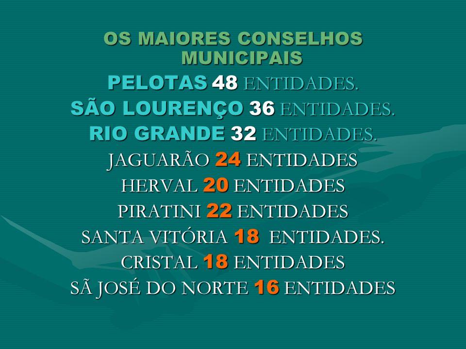 SÃO LOURENÇO 36 ENTIDADES. RIO GRANDE 32 ENTIDADES.