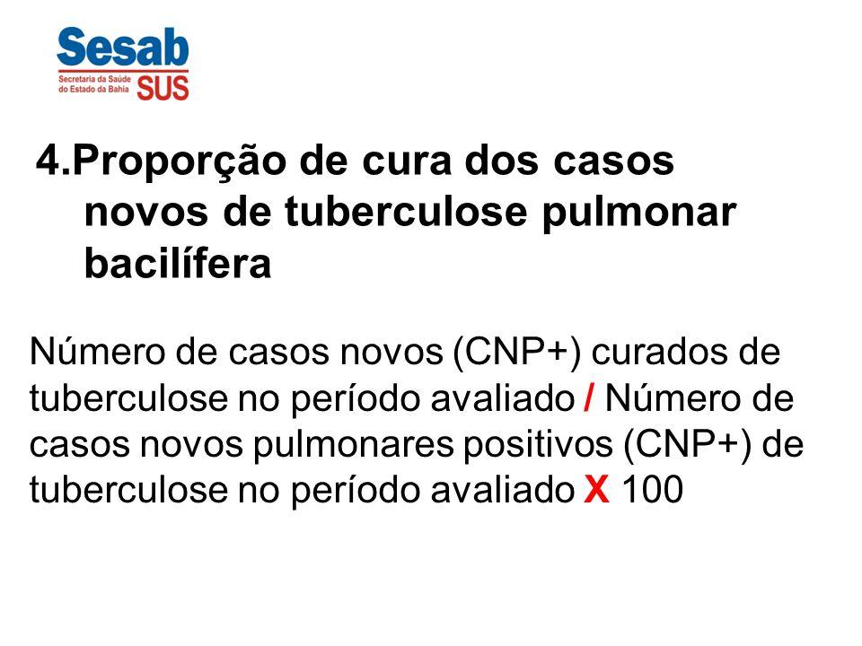 4.Proporção de cura dos casos novos de tuberculose pulmonar bacilífera