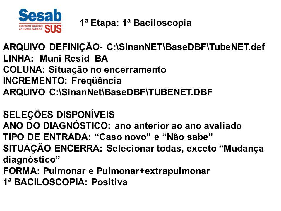 1ª Etapa: 1ª Baciloscopia