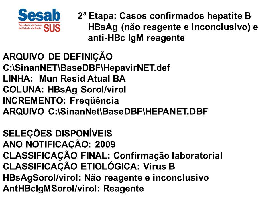 2ª Etapa: Casos confirmados hepatite B