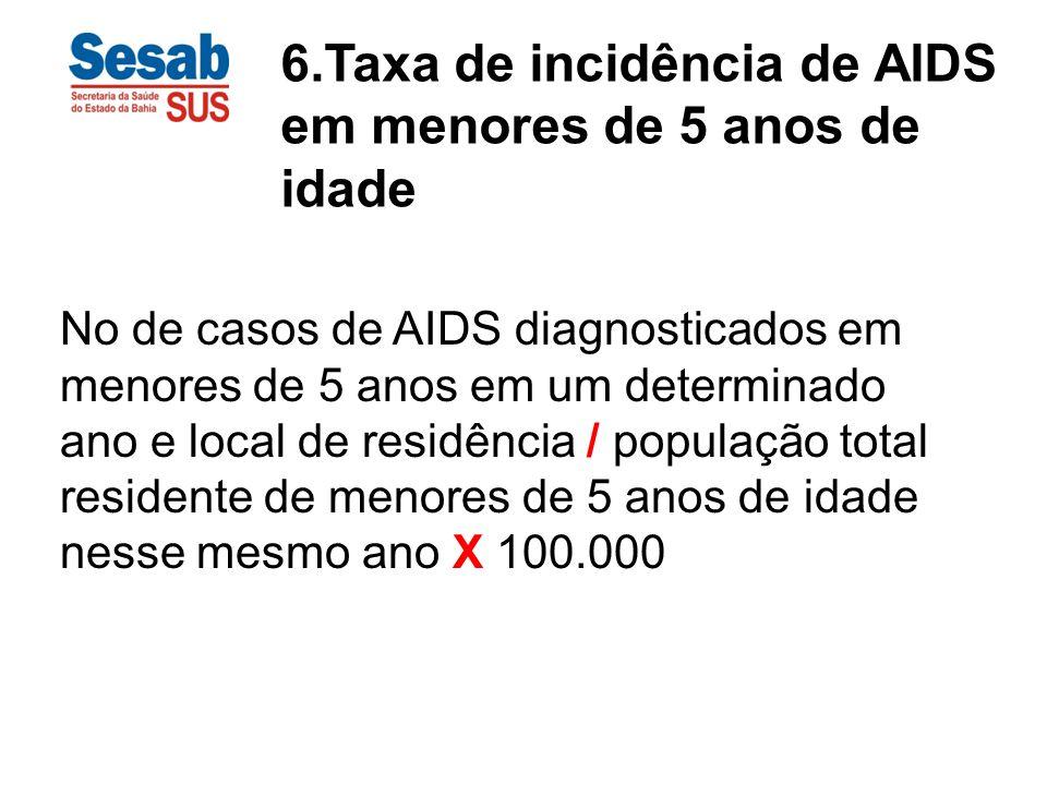 6.Taxa de incidência de AIDS em menores de 5 anos de idade